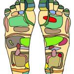 Detoxen via de voeten – Herxheimer reactie heftiger dan verwacht